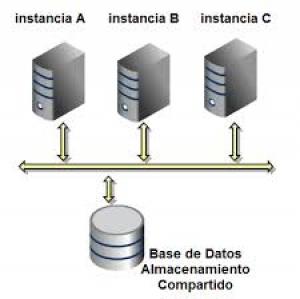 Funciones de Conversión-(Funciones de una Fila SQL, Parte 3)