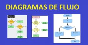Aprendiendo a programar: Diagramas de flujo